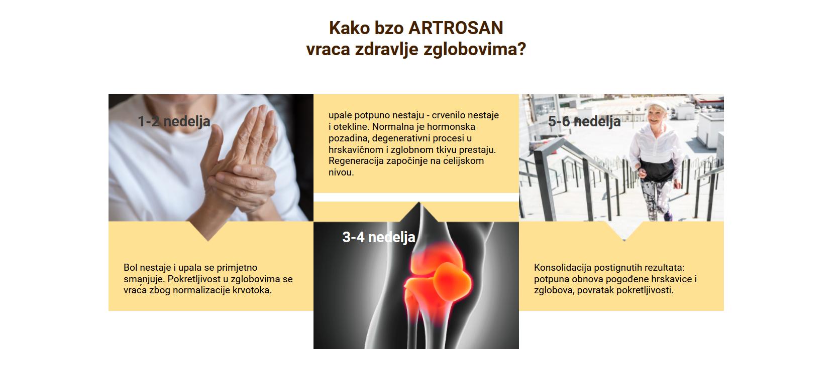 Artrosan